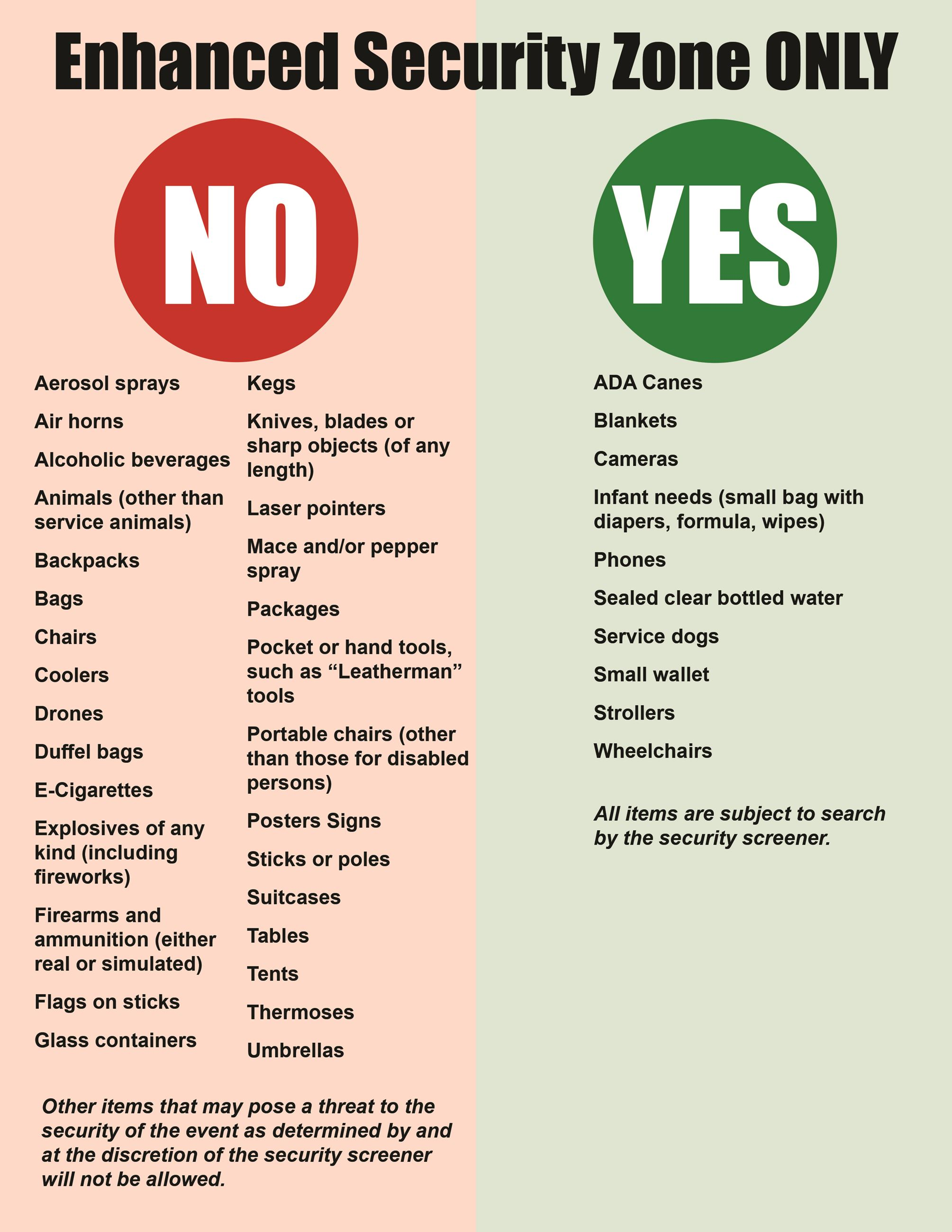 List of Yes and No